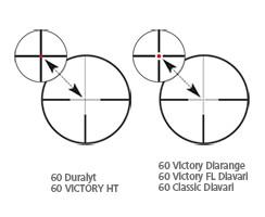 Victory FL Diavari 6-24 x 72 T*